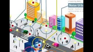Introduction to Wireless Sensor Networks. Quick Start!