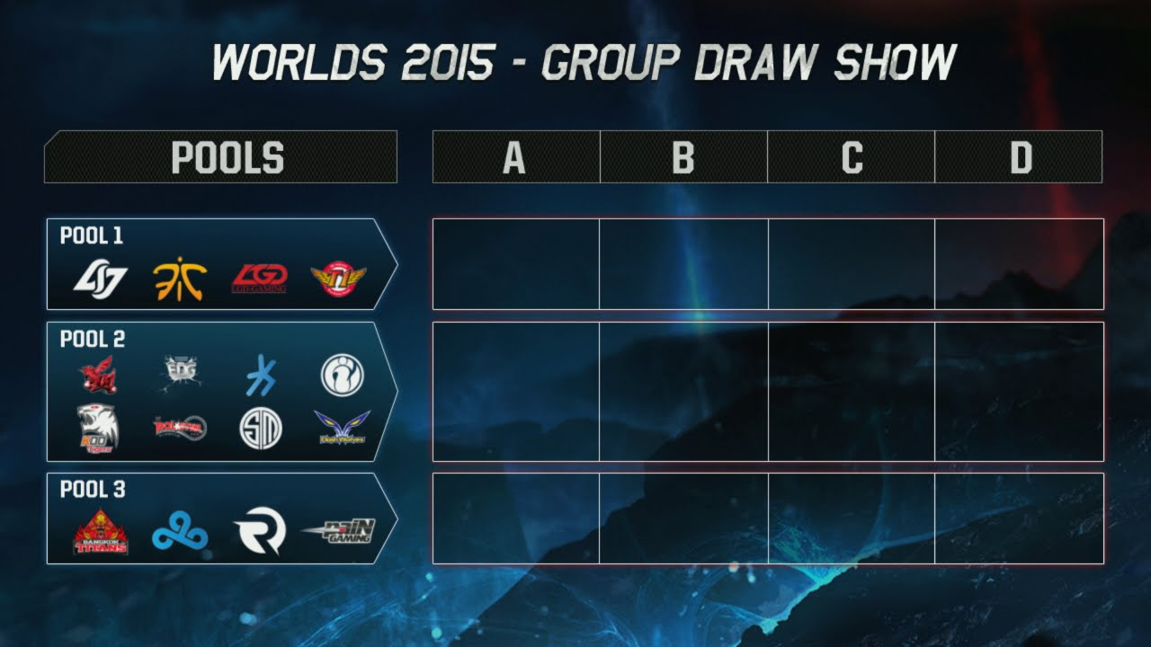 Lol World Groups