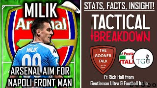 Milik to Arsenal Stats Facts Insight Tactical Breakdown ft Football Italia s Rich Hall