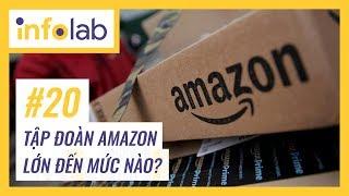 [InfoLab#20] Những điều thú vị về Amazon???