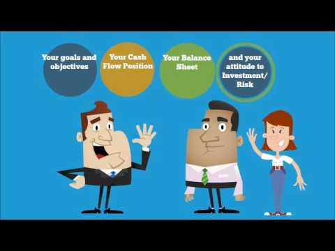 Financial Planning Process V2