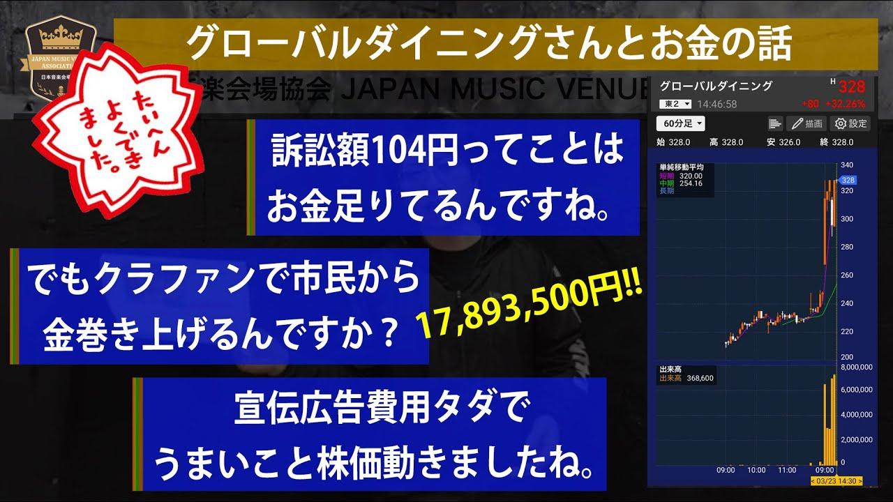 3/31 新着動画