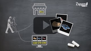 Powerpoint Video : How to create Animated Videos with Powerpoint