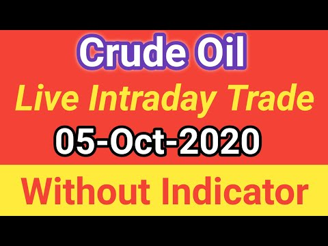 Crude Oil Live Trading Without Indicator | Crude Oil Trading | Crude Oil Intraday
