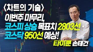 [타이쿤의 차트의 기술] 이번주 마무리, 코스피 상승 …