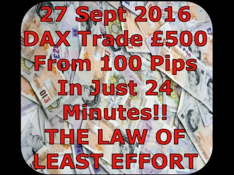 """DAY TRADE UK "" DAX TRADER – MAKE £500 PROFIT IN 24 MINUTES FROM 100 PIPS"