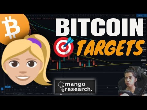Bitcoin MACRO Price Targets    BTC Price Analysis Prediction   October 2019 🏮