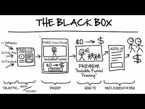 The Black Box Funnel - Russell Brunson