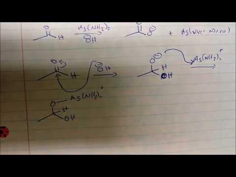 Tollens Reagent, Silver Mirror Test Reaction & MECHANISM