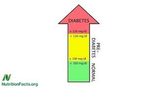 Léčba životním stylem je standardní postup u prediabetu