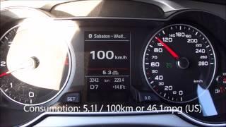 Audi A4 2.0 TDI Quattro Fuel Consumption Test