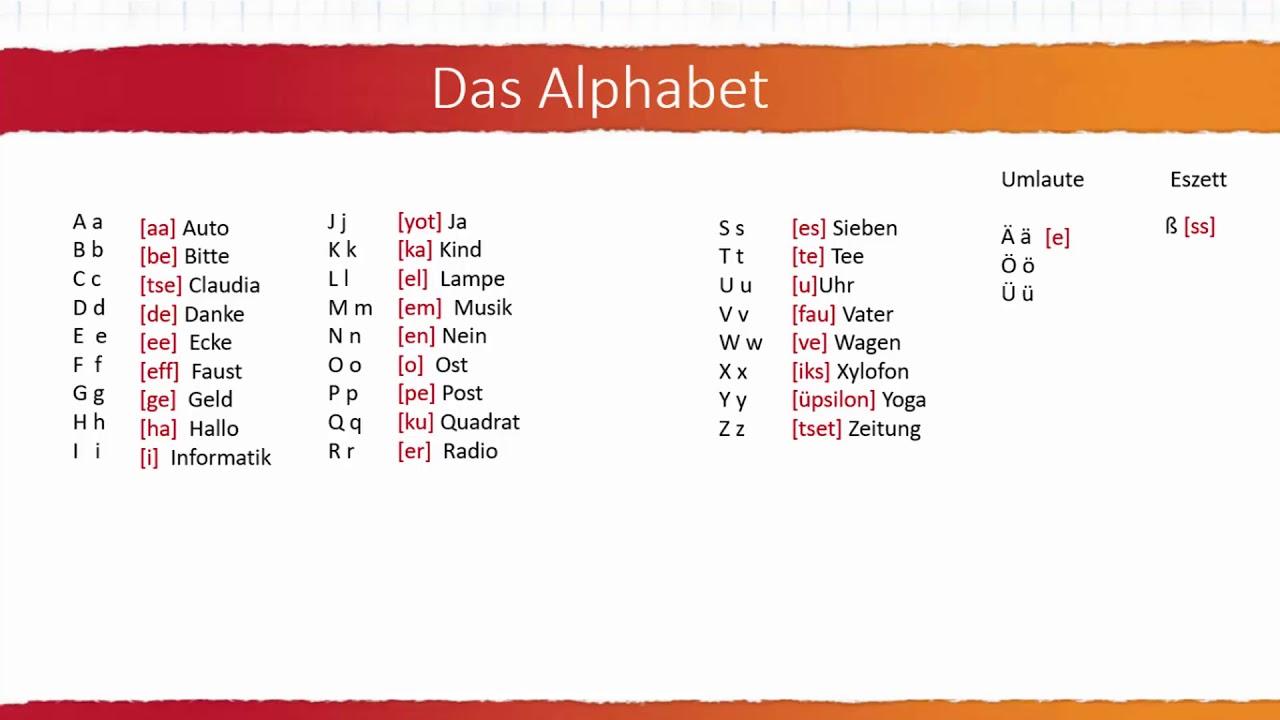 almanca alfabe das deutsche alphabet youtube. Black Bedroom Furniture Sets. Home Design Ideas