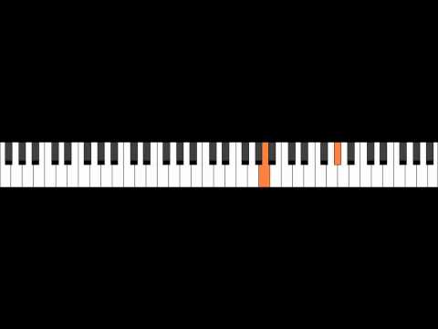 Chi Mai piano tutorial part 1