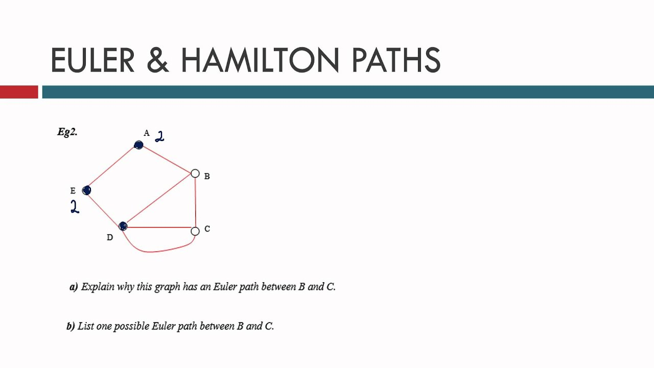 euler and hamiltonian circuits Chapter 10 eulerian and hamiltonian p aths circuits this c hapter presen ts t w o ell-kno wn problems eac h of them asks for a sp ecial kind of path in a graph if there exists.