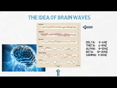 What is Neurofeedback? A simple introduction