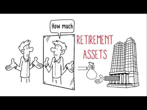 Warsaw, IN Financial Planner - Galecki Financial Management - Call Us: (260) 888-8274