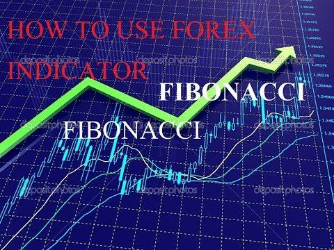 forex-fibonacci-retracement/retracement-trading/fibonacci-in-trading/fibonacci-technical-analysis.