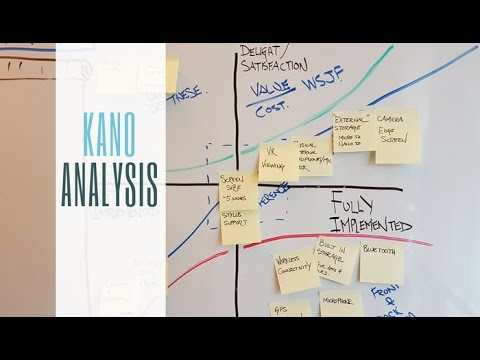 Kano Analysis with Examples