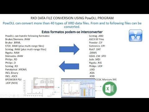 convert X ray diffraction XRD data file formats