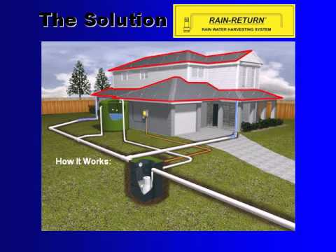 Renewable Water Solutions Rain Return