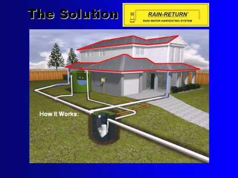 Renewable Water Solutions Rain Return