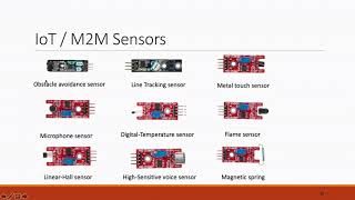 Arduino物聯網實務應用-Arduino開發平台及感測器模組介紹   趙志民教師