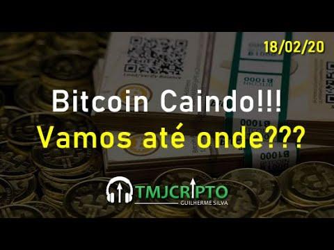 Análise Bitcoin - Caindo!!! Vamos Até Onde???
