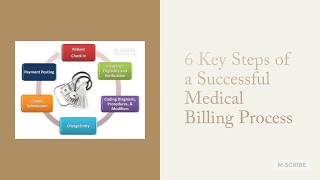 As complex and complicated medical billing can be, it is entirely possible for things at your practice to actually run smoothly go planned....