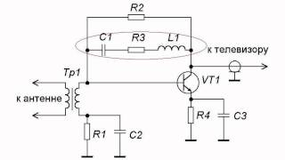 Antenna Amplifier. Principle of Operation