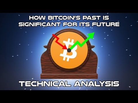 The Significance of Bitcoin's History for its Future - Cryptocurrency Coin Analysis