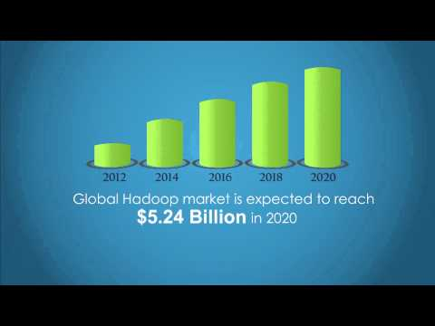 Hadoop Market is Growing by Leaps-and-Bounds