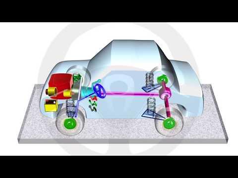 INTRODUCCIÓN A LA TECNOLOGÍA DEL AUTOMÓVIL - Módulo 1 (5/14)