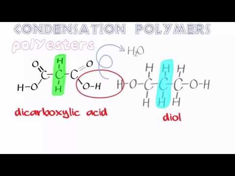 Organic Condensation Polymers 1. Polyesters