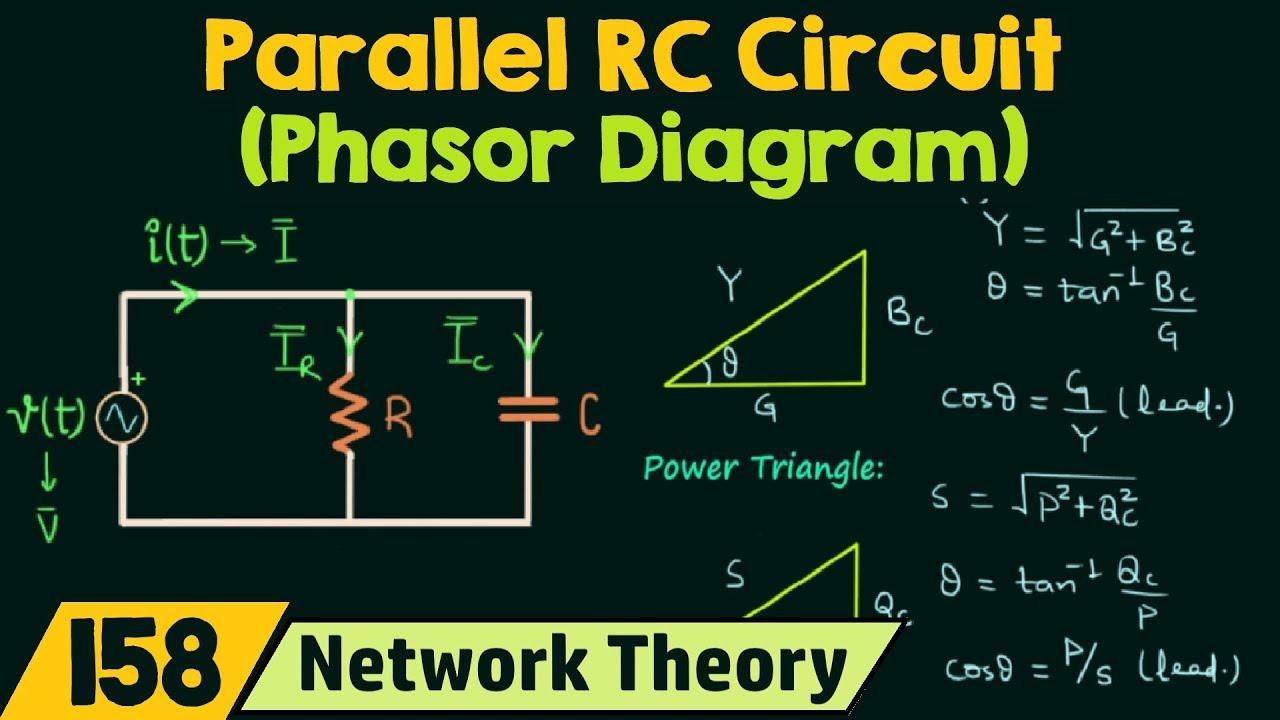 Phasor Diagram of Parallel RC Circuit - YouTubeYouTube