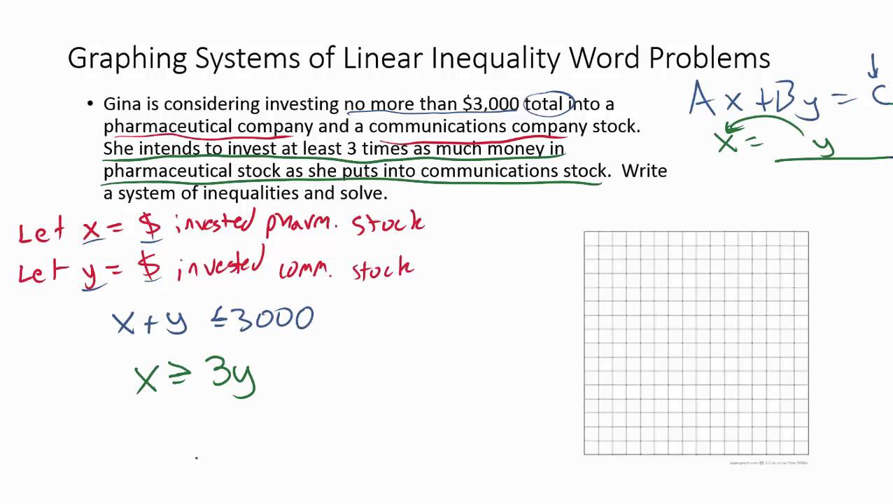 Systems of Inequality Word Problems Example 2 YouTube – System of Inequalities Word Problems Worksheet