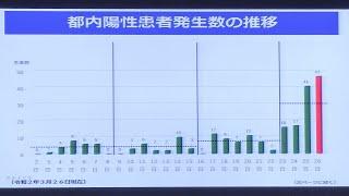 第14回東京都新型コロナウイルス感染症対策本部会議(令和2年3月27日)