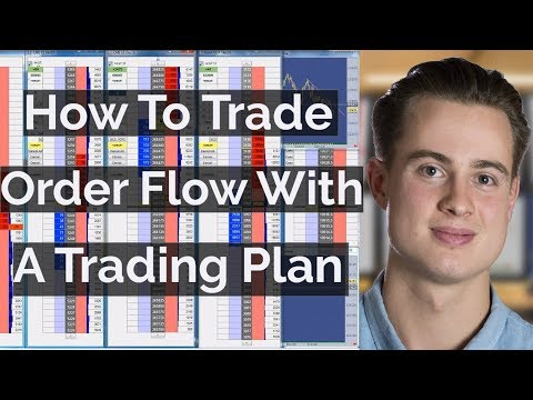 How To Trade Order Flow With A Trading Plan - Price Ladder Trading | Axia Futures