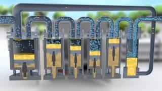 Linde standard hydrogen filling station with IC90 compressor