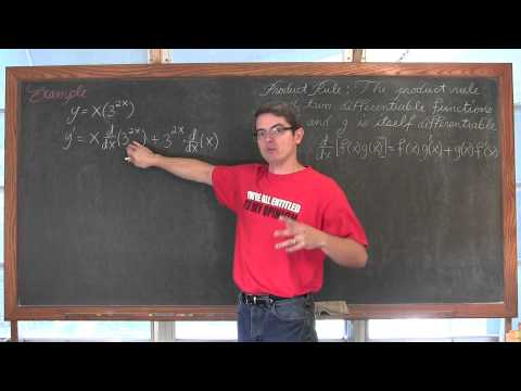 Derivative of Exponential Functions Base a