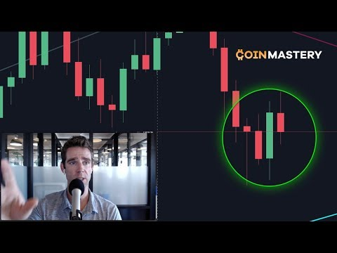 Bitcoin Stabilizes - Will It Last? Managing Volatility, Social Indicators, Developing Skills - Ep162