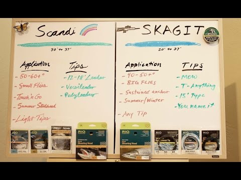 When to use Scandi vs. Skagit Lines