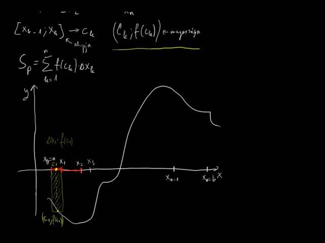A véges összegek határértéke és a szumma jel - 3. rész
