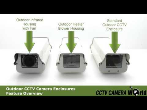 Outdoor Security Camera Housings