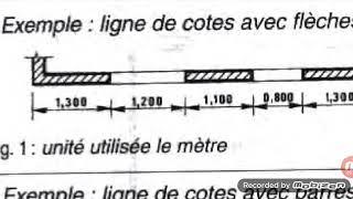 Plan d'architecture ligne de cotes