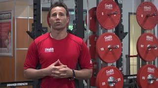 GoodLife Fitness GLPTI: Proper Push Up
