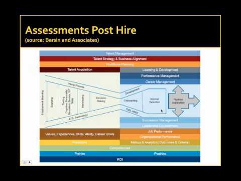 Webinar: Talent Assessment's Golden Era with Dr. Charles Handler