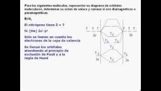 TEORÍA DE ORBITALES MOLECULARES: HIDRÓGENO, NITRÓGENO Y OXÍGENO