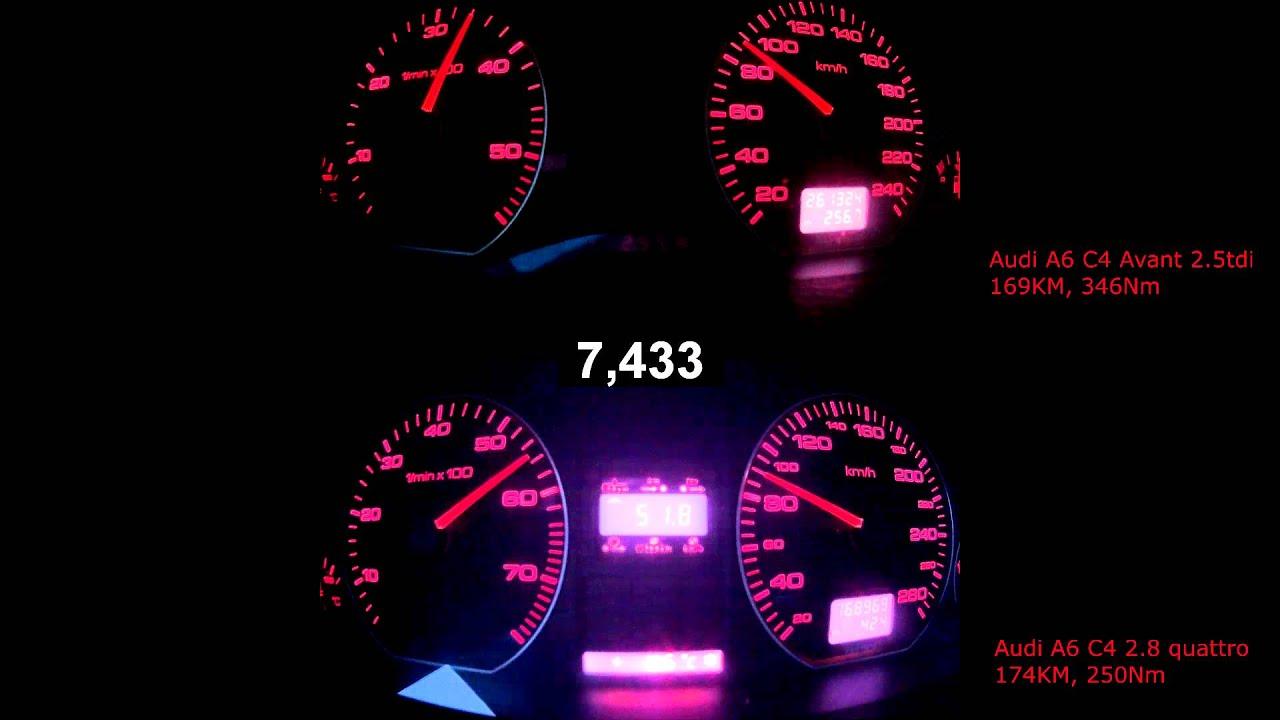Audi A6 Quattro 2 8 Vs 2 5tdi 60 100 80 120 0 160 Km H