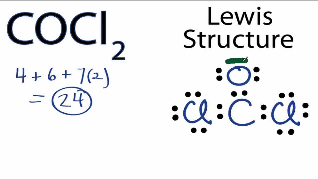 cocl2 lewis structure how to draw the lewis structure for cocl2 cocl2 lewis dot cocl2 dot diagram [ 1280 x 720 Pixel ]