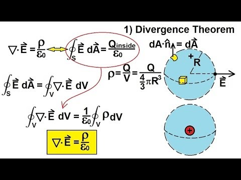 Physics - E&M: Maxwell's Equations (9 of 30) Differential Form of ...
